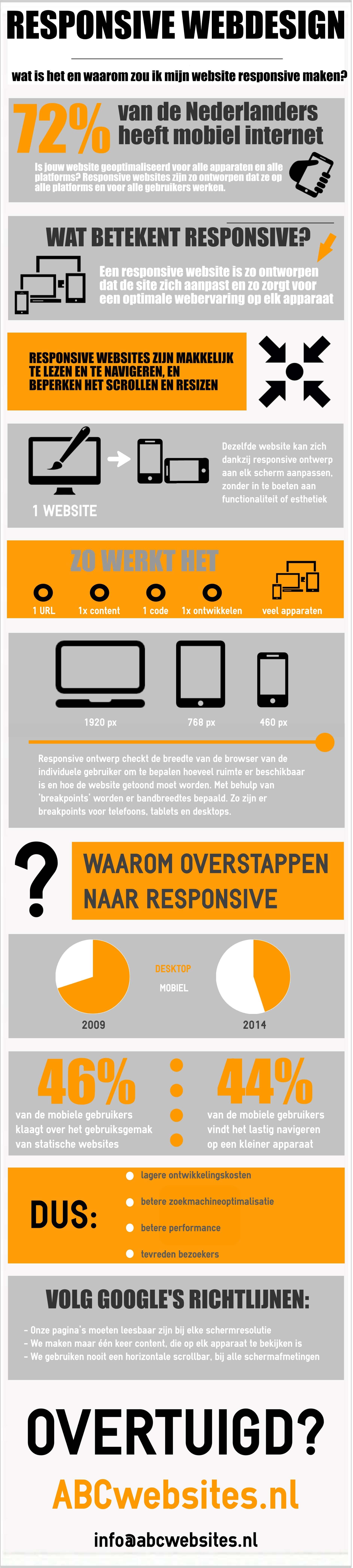 infographic responsive webdesign