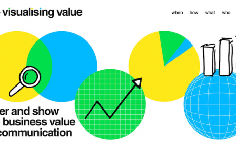 Visualising Value - webdesign by ABCwebsites